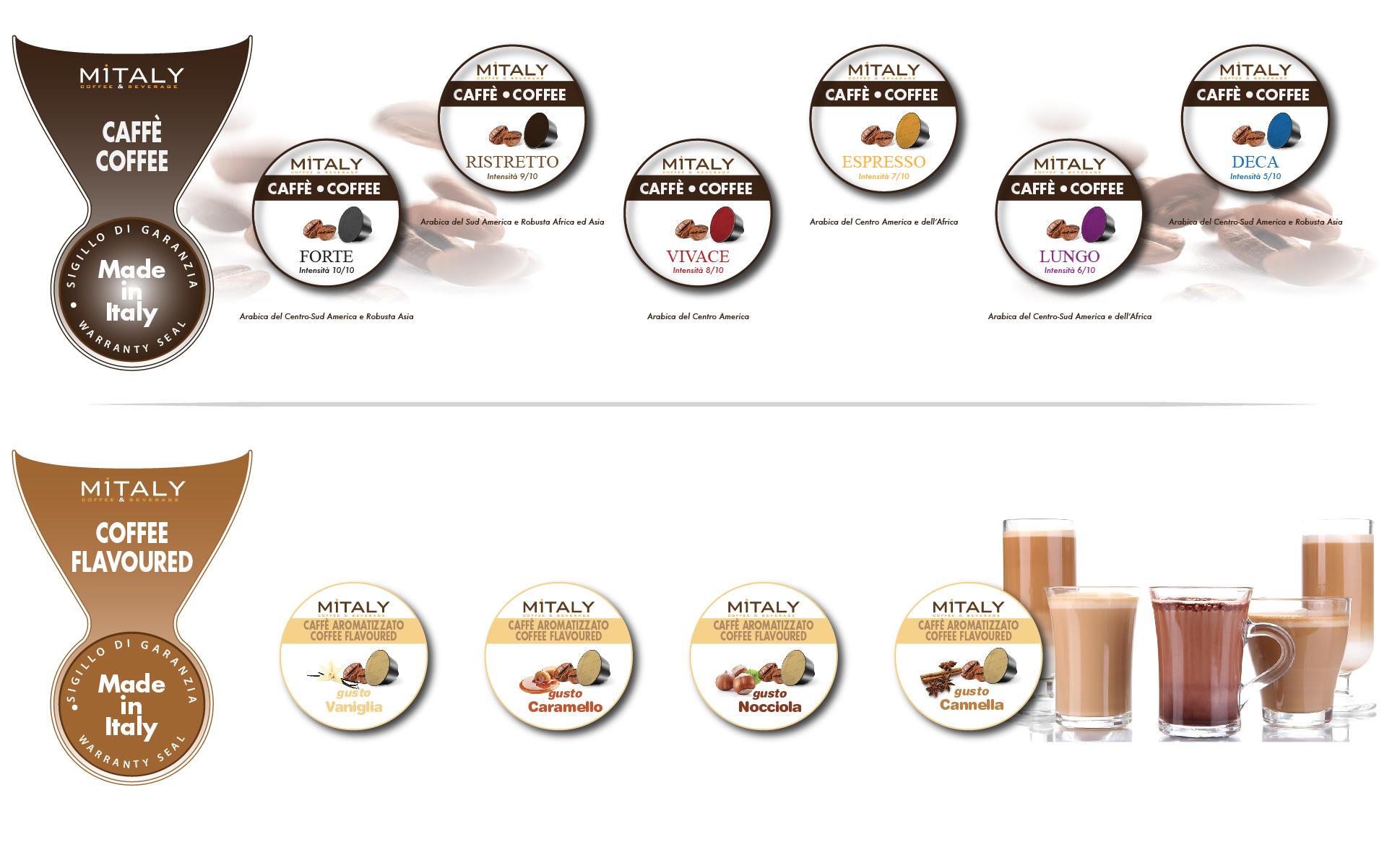 Coffee sistemi